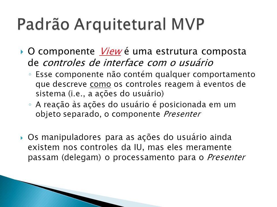 O componente View é uma estrutura composta de controles de interface com o usuário Esse componente não contém qualquer comportamento que descreve como