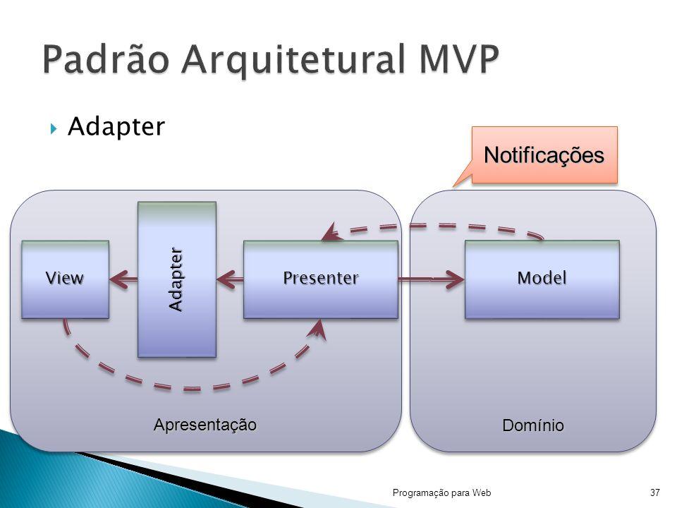 Adapter Programação para Web37 DomínioDomínioApresentaçãoApresentação ModelModelViewView PresenterPresenter NotificaçõesNotificações AdapterAdapter