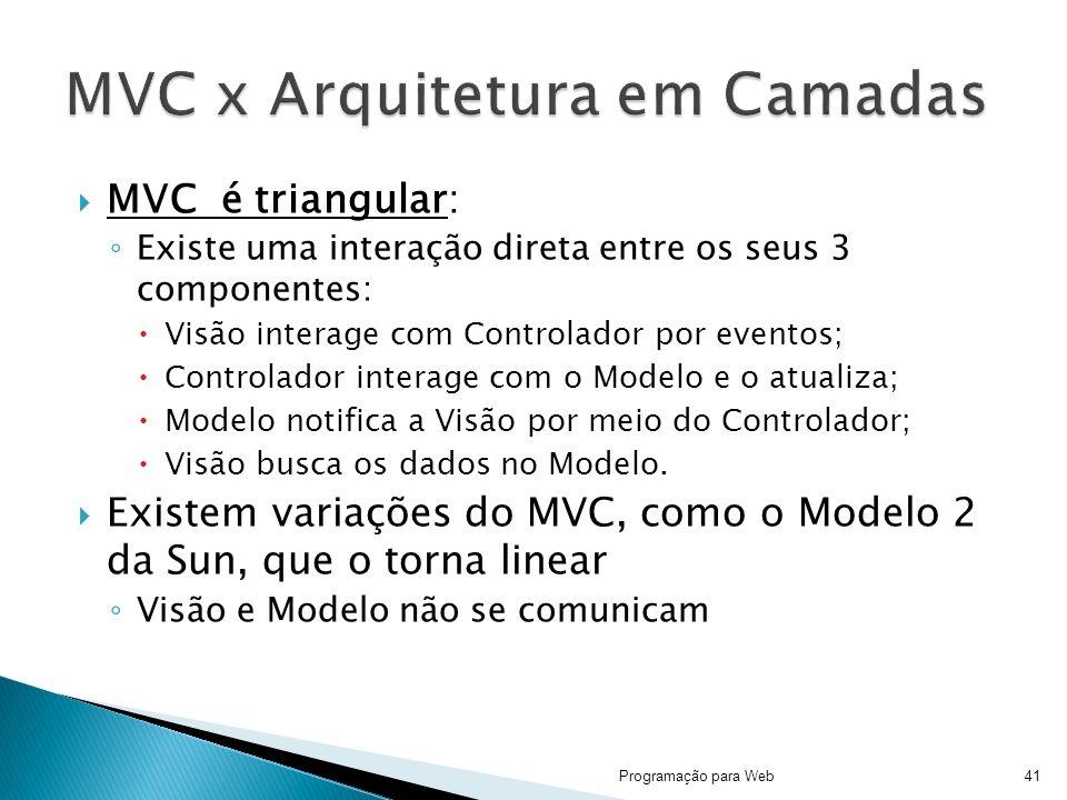 MVC é triangular: Existe uma interação direta entre os seus 3 componentes: Visão interage com Controlador por eventos; Controlador interage com o Modelo e o atualiza; Modelo notifica a Visão por meio do Controlador; Visão busca os dados no Modelo.