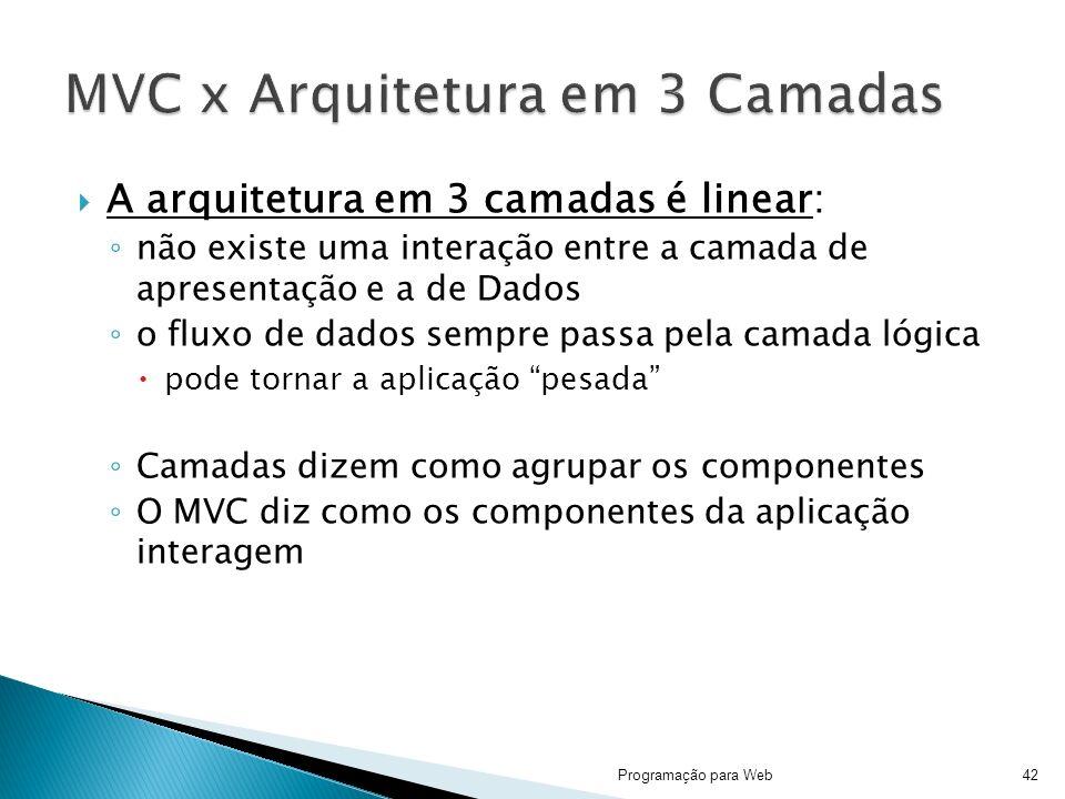 A arquitetura em 3 camadas é linear: não existe uma interação entre a camada de apresentação e a de Dados o fluxo de dados sempre passa pela camada lógica pode tornar a aplicação pesada Camadas dizem como agrupar os componentes O MVC diz como os componentes da aplicação interagem Programação para Web42