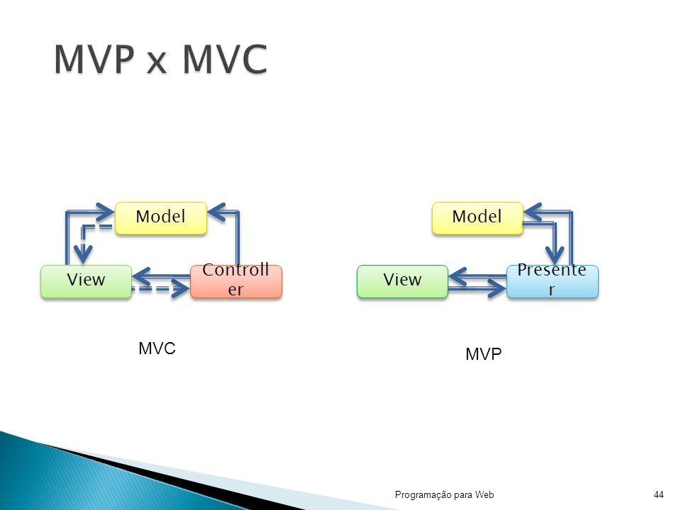 Programação para Web44 MVP x MVC View Controll er Model View Presente r Model MVC MVP