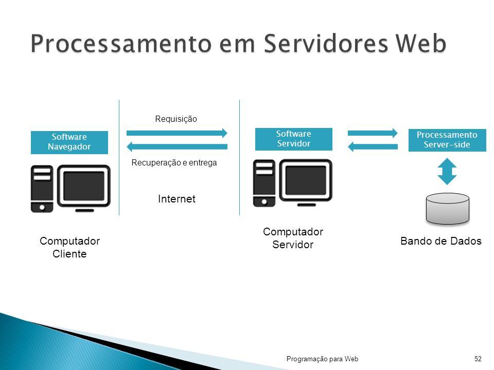 Programação para Web52 Recuperação e entrega Requisição Computador Cliente Computador Servidor Internet Software Navegador Software Servidor Processamento Server-side Bando de Dados