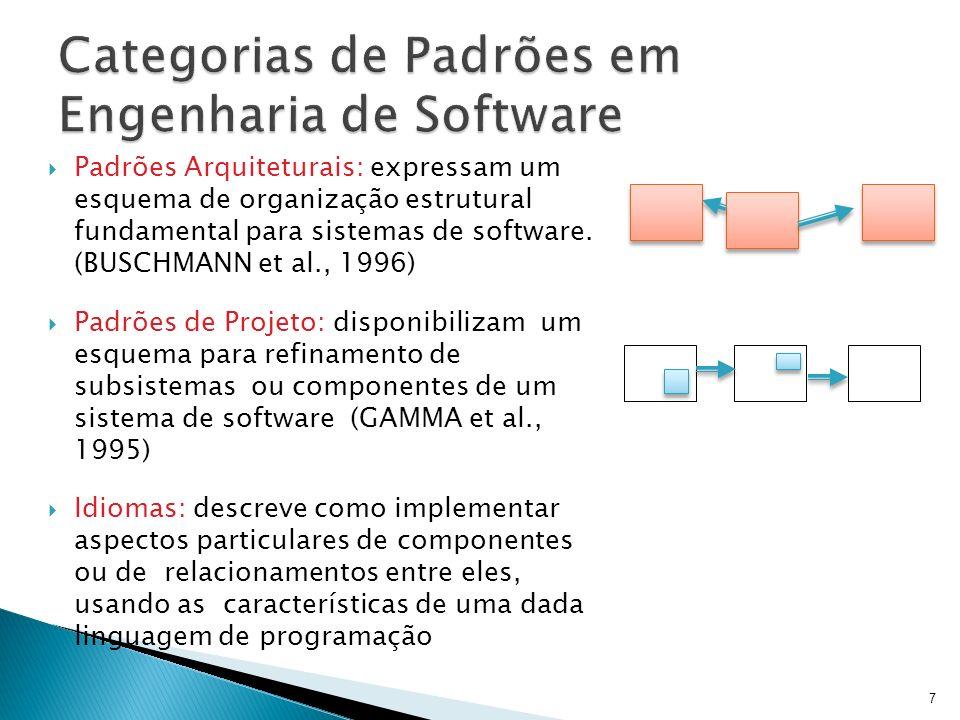 Padrões Arquiteturais: expressam um esquema de organização estrutural fundamental para sistemas de software. (BUSCHMANN et al., 1996) Padrões de Proje