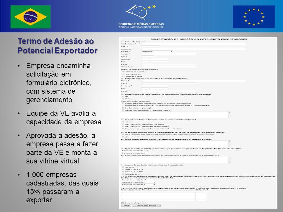 Termo de Adesão ao Potencial Exportador Empresa encaminha solicitação em formulário eletrônico, com sistema de gerenciamento Equipe da VE avalia a cap