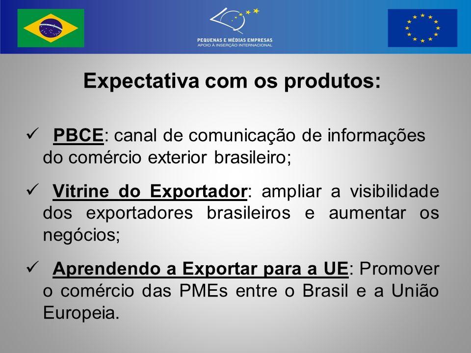 Expectativa com os produtos: PBCE: canal de comunicação de informações do comércio exterior brasileiro; Vitrine do Exportador: ampliar a visibilidade
