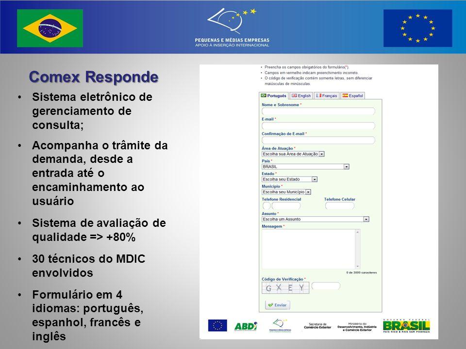 Comex Responde Sistema eletrônico de gerenciamento de consulta; Acompanha o trâmite da demanda, desde a entrada até o encaminhamento ao usuário Sistem