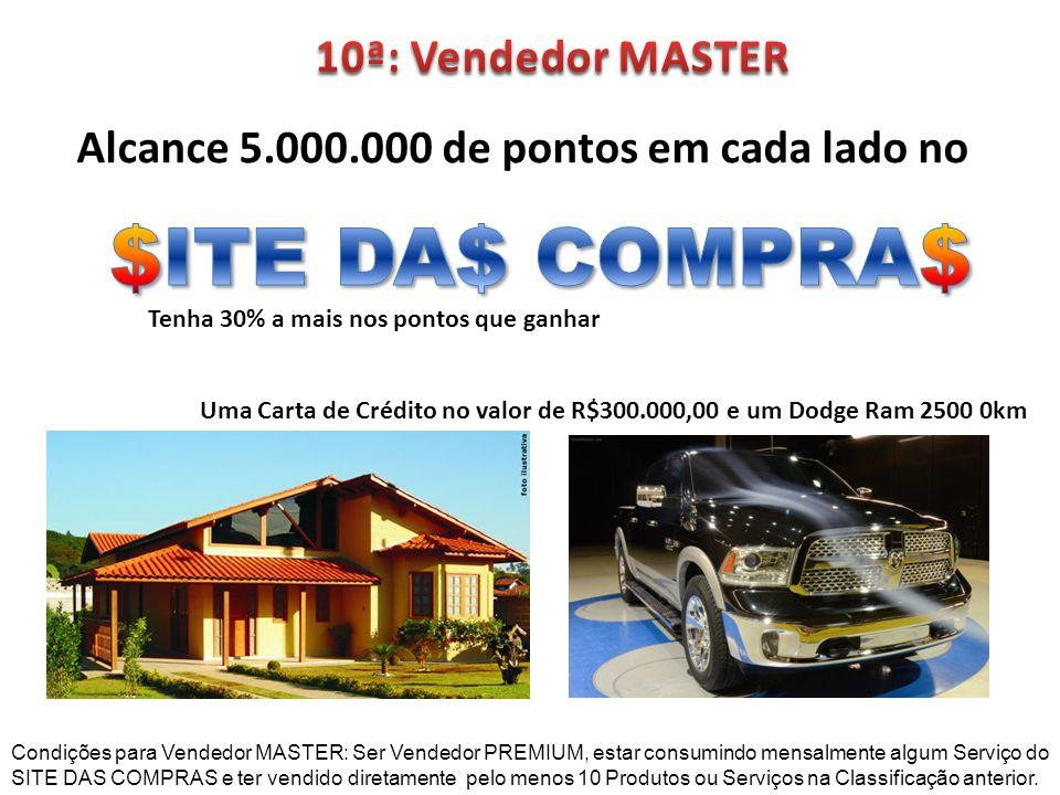 Alcance 5.000.000 de pontos em cada lado no Uma Carta de Crédito no valor de R$300.000,00 e um Dodge Ram 2500 0km Tenha 30% a mais nos pontos que ganh