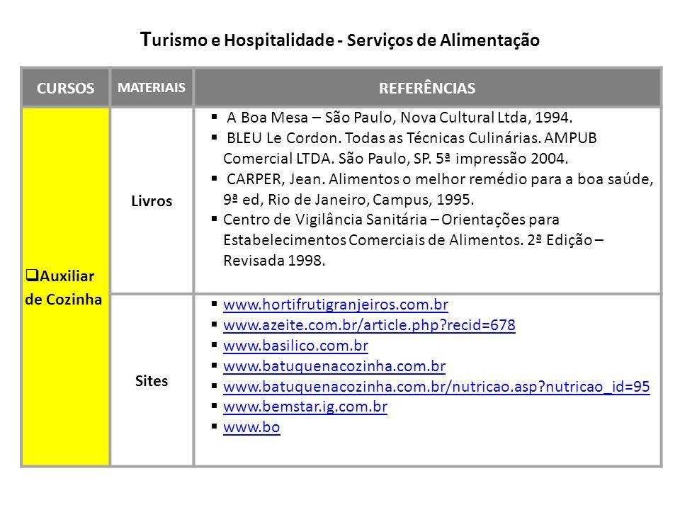 CURSOS MATERIAIS REFERÊNCIAS Auxiliar de Cozinha Livros A Boa Mesa – São Paulo, Nova Cultural Ltda, 1994. BLEU Le Cordon. Todas as Técnicas Culinárias