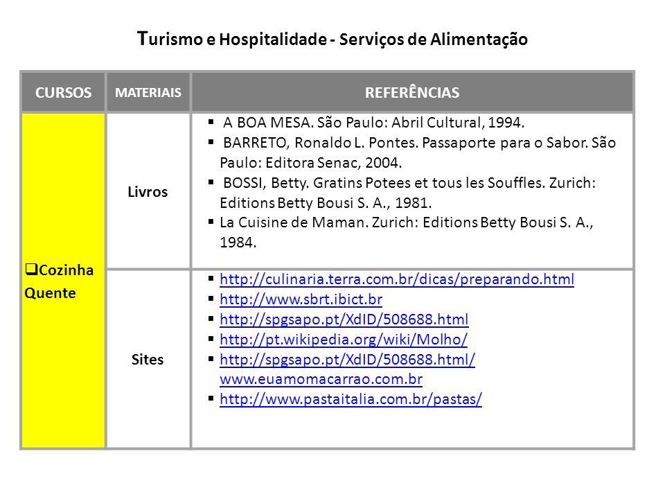 CURSOS MATERIAIS REFERÊNCIAS Cozinha Quente Livros A BOA MESA. São Paulo: Abril Cultural, 1994. BARRETO, Ronaldo L. Pontes. Passaporte para o Sabor. S
