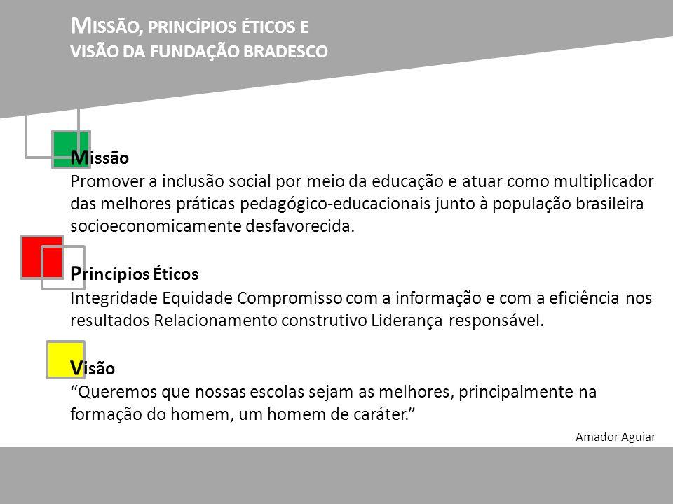 M ISSÃO, PRINCÍPIOS ÉTICOS E VISÃO DA FUNDAÇÃO BRADESCO M issão Promover a inclusão social por meio da educação e atuar como multiplicador das melhore