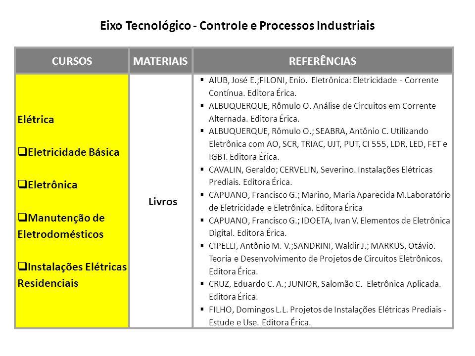 CURSOSMATERIAISREFERÊNCIAS Elétrica Eletricidade Básica Eletrônica Manutenção de Eletrodomésticos Instalações Elétricas Residenciais Livros AIUB, José