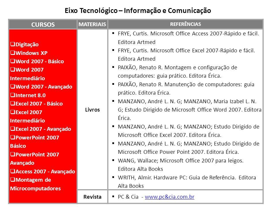 CURSOS MATERIAIS REFERÊNCIAS Digitação Windows XP Word 2007 - Básico Word 2007 Intermediário Word 2007 - Avançado Internet 8.0 Excel 2007 - Básico Exc