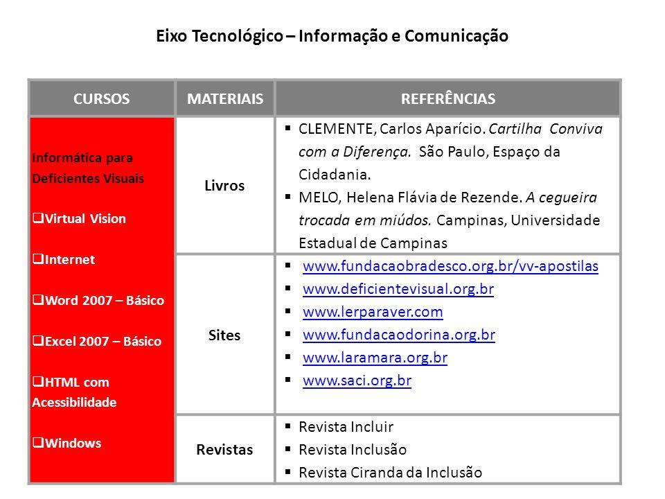 CURSOSMATERIAISREFERÊNCIAS Informática para Deficientes Visuais Virtual Vision Internet Word 2007 – Básico Excel 2007 – Básico HTML com Acessibilidade
