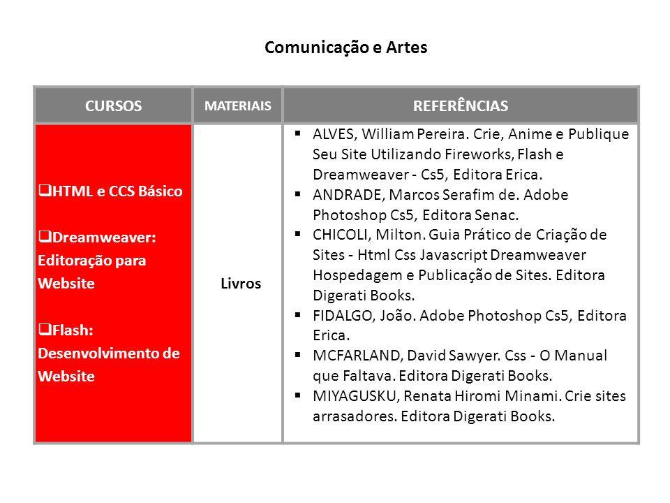CURSOS MATERIAIS REFERÊNCIAS HTML e CCS Básico Dreamweaver: Editoração para Website Flash: Desenvolvimento de Website Livros ALVES, William Pereira. C