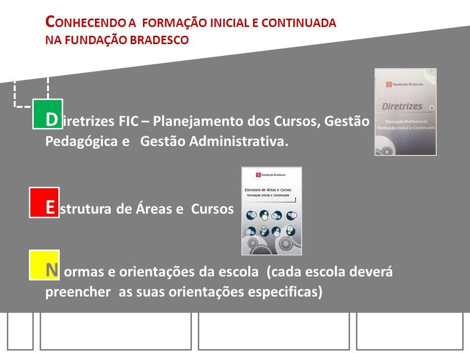 C ONHECENDO A FORMAÇÃO INICIAL E CONTINUADA NA FUNDAÇÃO BRADESCO D iretrizes FIC – Planejamento dos Cursos, Gestão Pedagógica e Gestão Administrativa.