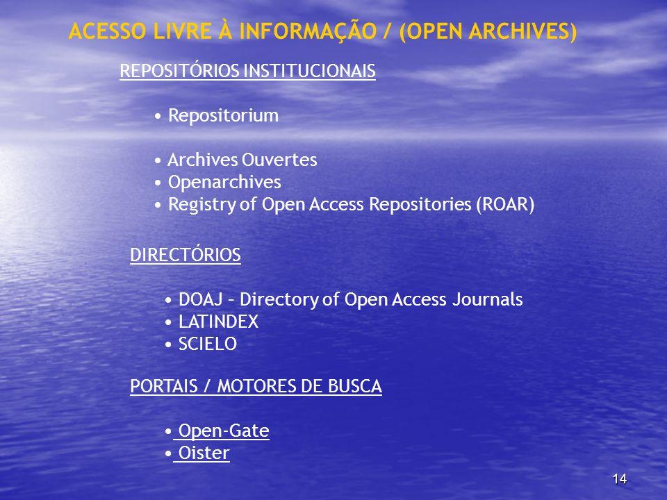 14 REPOSITÓRIOS INSTITUCIONAIS Repositorium Archives Ouvertes Openarchives Registry of Open Access Repositories (ROAR) ACESSO LIVRE À INFORMAÇÃO / (OP
