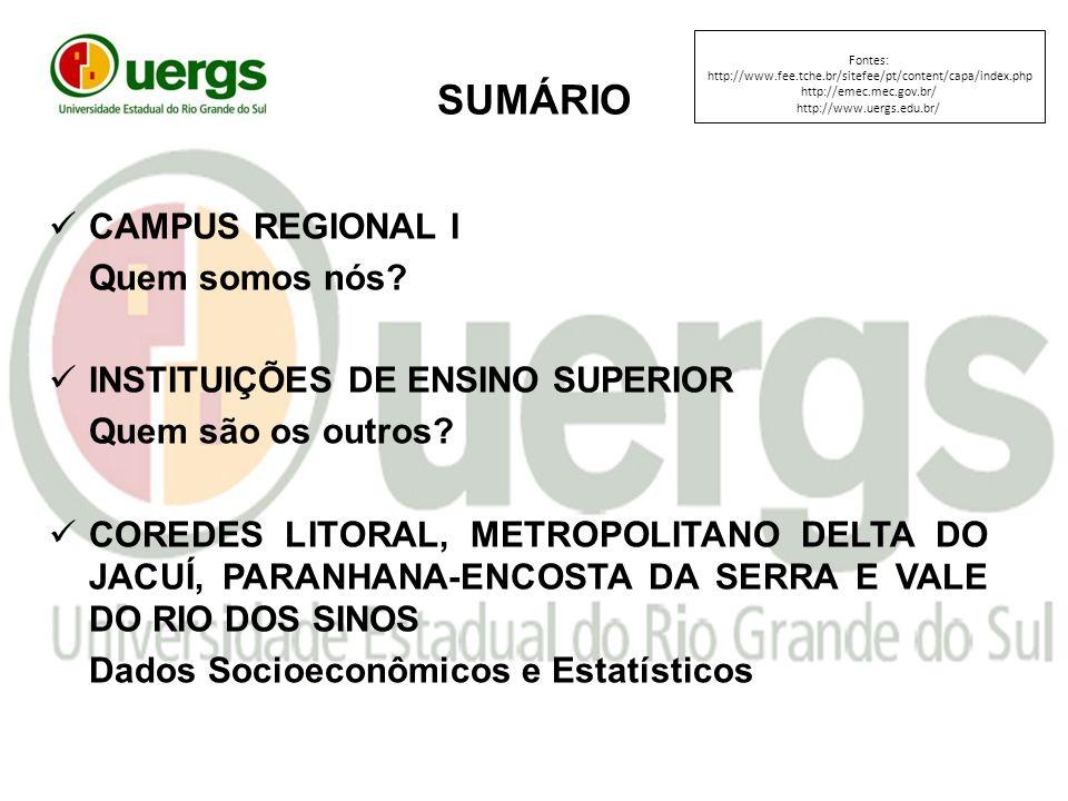 SUMÁRIO CAMPUS REGIONAL I Quem somos nós. INSTITUIÇÕES DE ENSINO SUPERIOR Quem são os outros.