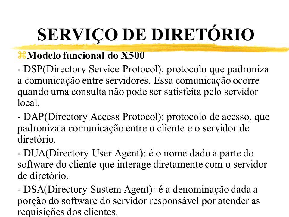 SERVIÇO DE DIRETÓRIO Modelo funcional do X500 - DSP(Directory Service Protocol): protocolo que padroniza a comunicação entre servidores. Essa comunica