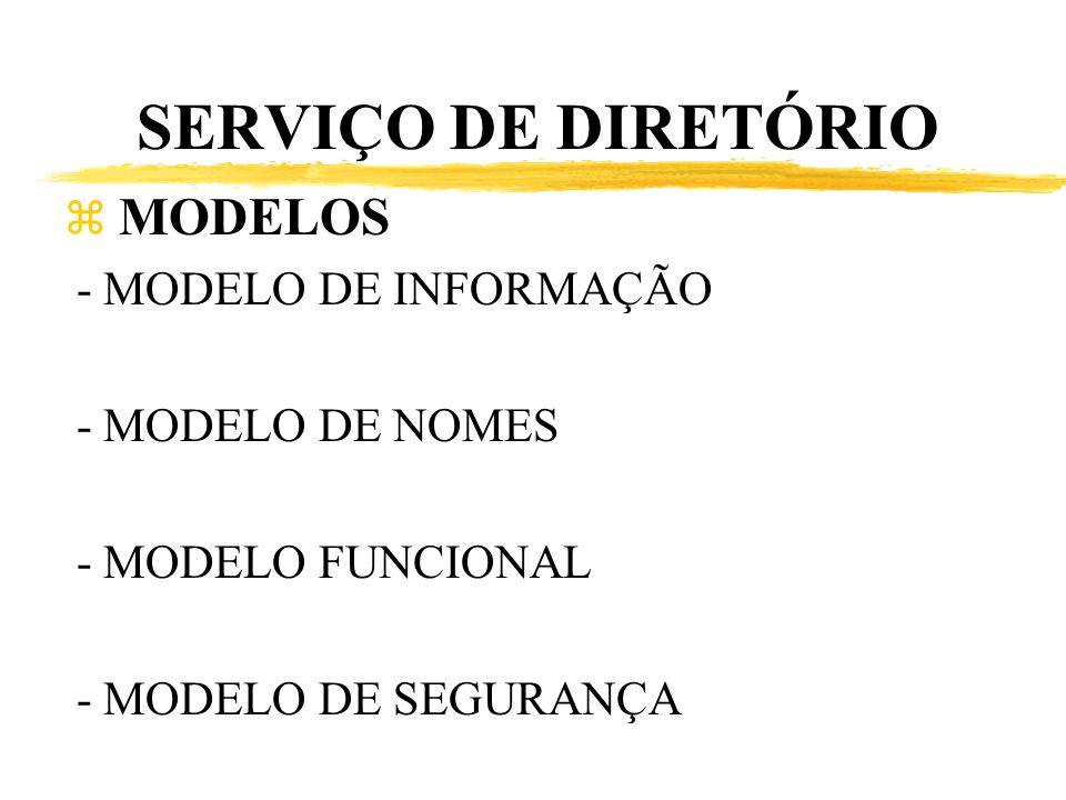 SERVIÇO DE DIRETÓRIO z MODELOS - MODELO DE INFORMAÇÃO - MODELO DE NOMES - MODELO FUNCIONAL - MODELO DE SEGURANÇA