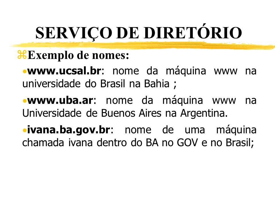 SERVIÇO DE DIRETÓRIO zExemplo de nomes: www.ucsal.br: nome da máquina www na universidade do Brasil na Bahia ; www.uba.ar: nome da máquina www na Univ