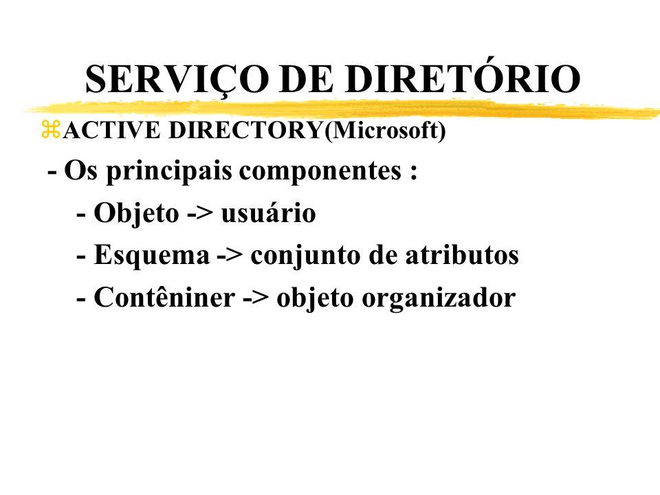 SERVIÇO DE DIRETÓRIO zACTIVE DIRECTORY(Microsoft) - Os principais componentes : - Objeto -> usuário - Esquema -> conjunto de atributos - Contêniner ->