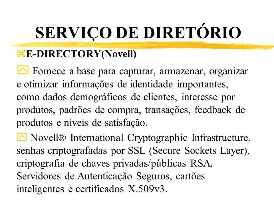SERVIÇO DE DIRETÓRIO zE-DIRECTORY(Novell) y Fornece a base para capturar, armazenar, organizar e otimizar informações de identidade importantes, como