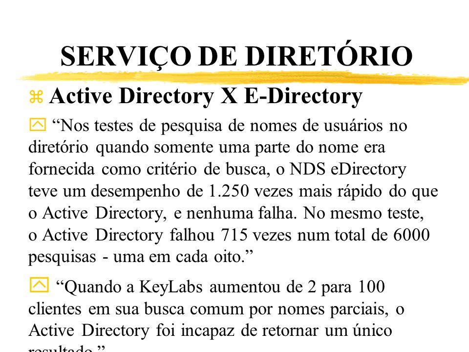 SERVIÇO DE DIRETÓRIO z Active Directory X E-Directory y Nos testes de pesquisa de nomes de usuários no diretório quando somente uma parte do nome era