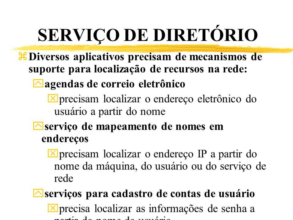 SERVIÇO DE DIRETÓRIO zDiversos aplicativos precisam de mecanismos de suporte para localização de recursos na rede: yagendas de correio eletrônico xpre