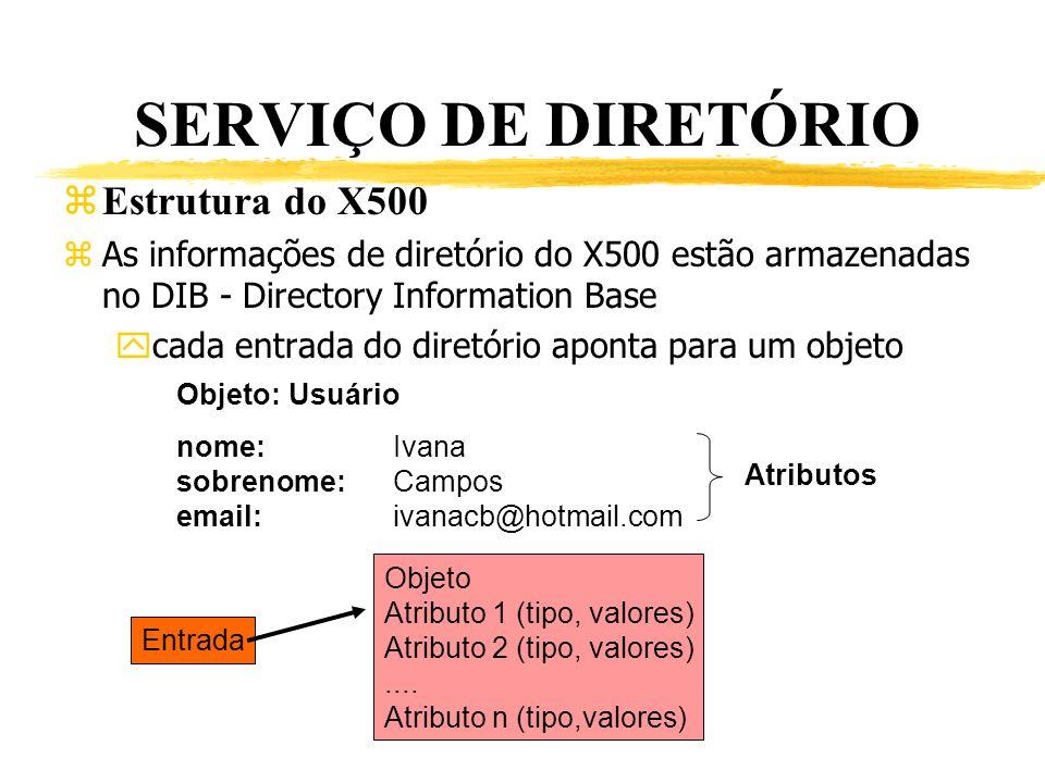SERVIÇO DE DIRETÓRIO Estrutura do X500 zAs informações de diretório do X500 estão armazenadas no DIB - Directory Information Base ycada entrada do dir