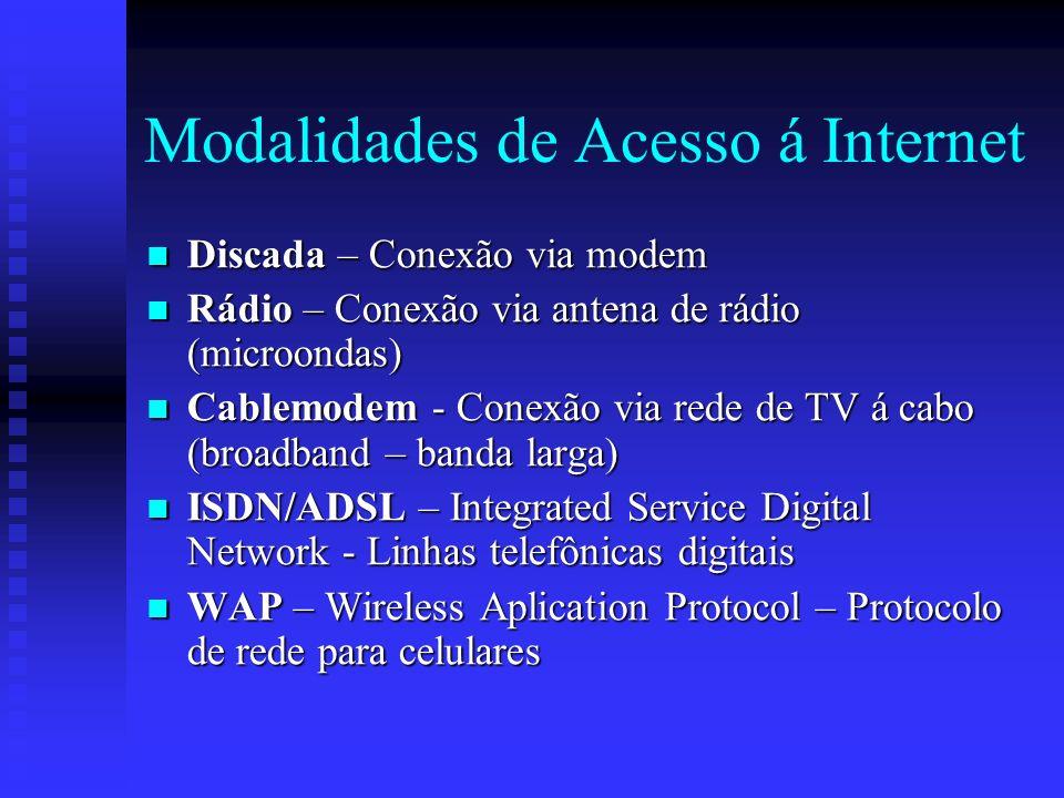 Modalidades de Acesso á Internet Discada – Conexão via modem Discada – Conexão via modem Rádio – Conexão via antena de rádio (microondas) Rádio – Conexão via antena de rádio (microondas) Cablemodem - Conexão via rede de TV á cabo (broadband – banda larga) Cablemodem - Conexão via rede de TV á cabo (broadband – banda larga) ISDN/ADSL – Integrated Service Digital Network - Linhas telefônicas digitais ISDN/ADSL – Integrated Service Digital Network - Linhas telefônicas digitais WAP – Wireless Aplication Protocol – Protocolo de rede para celulares WAP – Wireless Aplication Protocol – Protocolo de rede para celulares