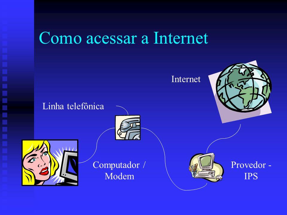 Como acessar a Internet Computador / Modem Linha telefônica Provedor - IPS Internet