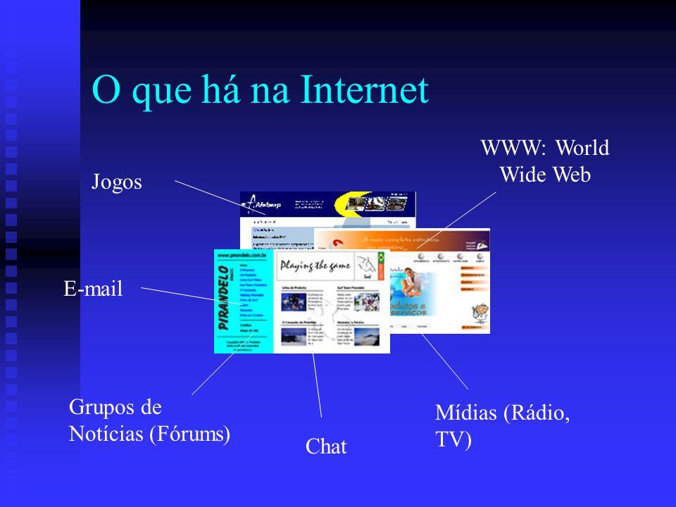 O que há na Internet Jogos E-mail Grupos de Notícias (Fórums) Mídias (Rádio, TV) Chat WWW: World Wide Web