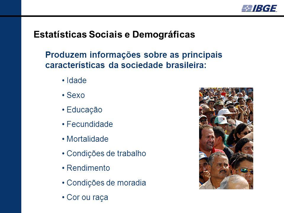 Estatísticas Sociais e Demográficas Produzem informações sobre as principais características da sociedade brasileira: Idade Sexo Educação Fecundidade
