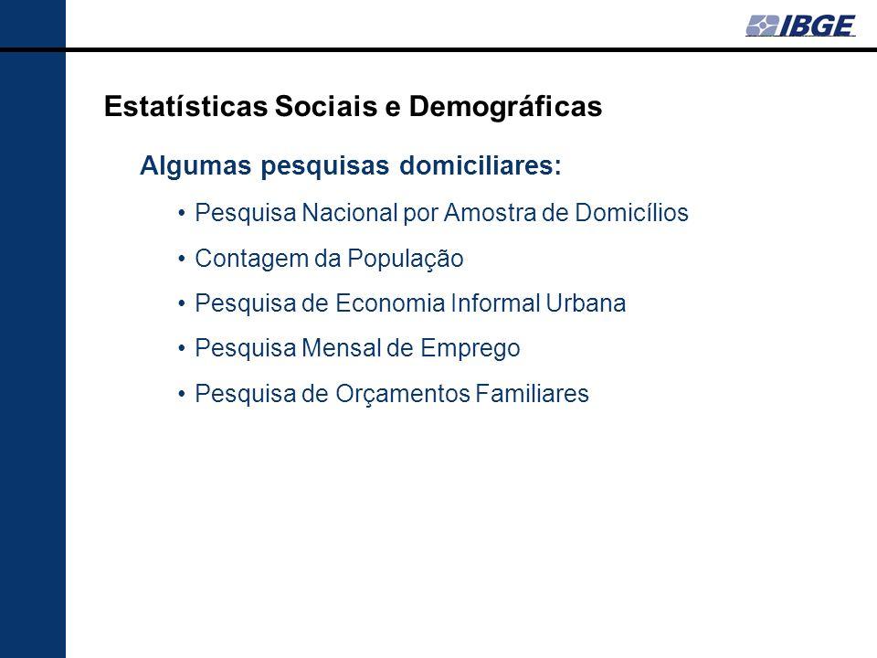 Estatísticas Sociais e Demográficas Algumas pesquisas domiciliares: Pesquisa Nacional por Amostra de Domicílios Contagem da População Pesquisa de Econ