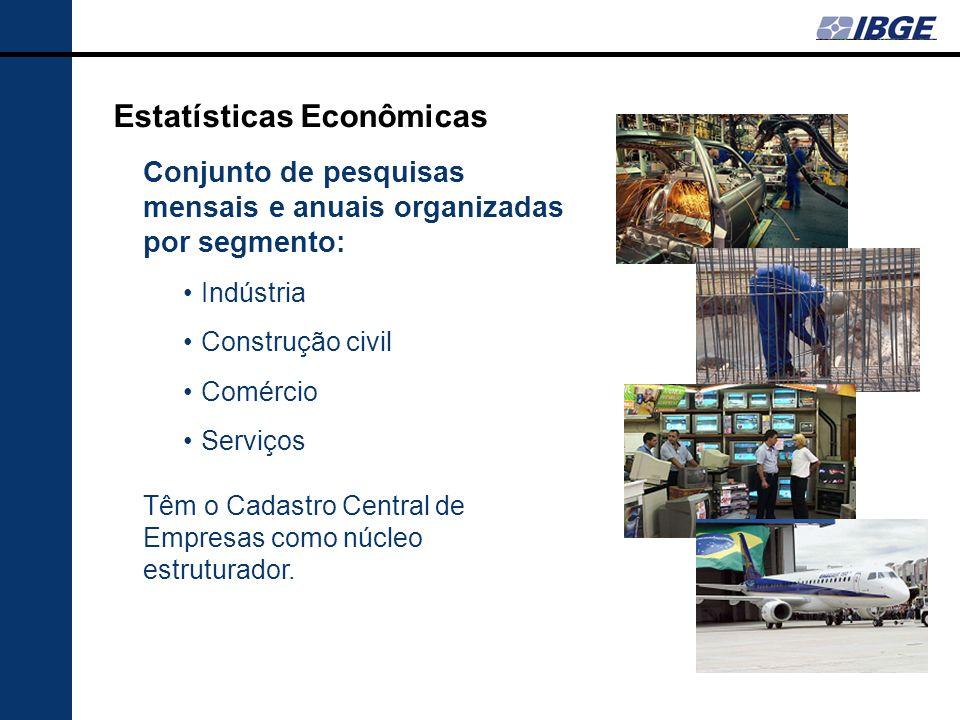 Estatísticas Econômicas Conjunto de pesquisas mensais e anuais organizadas por segmento: Indústria Construção civil Comércio Serviços Têm o Cadastro C