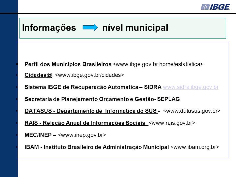 Informações nível municipal Perfil dos Municípios Brasileiros Cidades@. Sistema IBGE de Recuperação Automática – SIDRA www.sidra.ibge.gov.brwww.sidra.