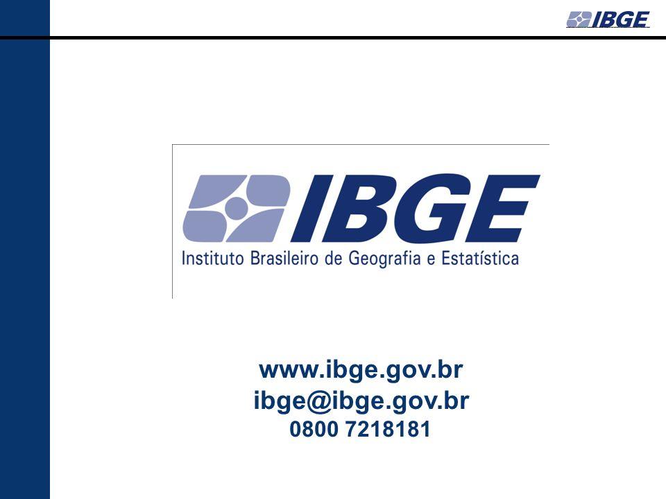 Nosso trabalho é transformar dados em informação. Informação que vai gerar conhecimento. www.ibge.gov.br ibge@ibge.gov.br 0800 7218181