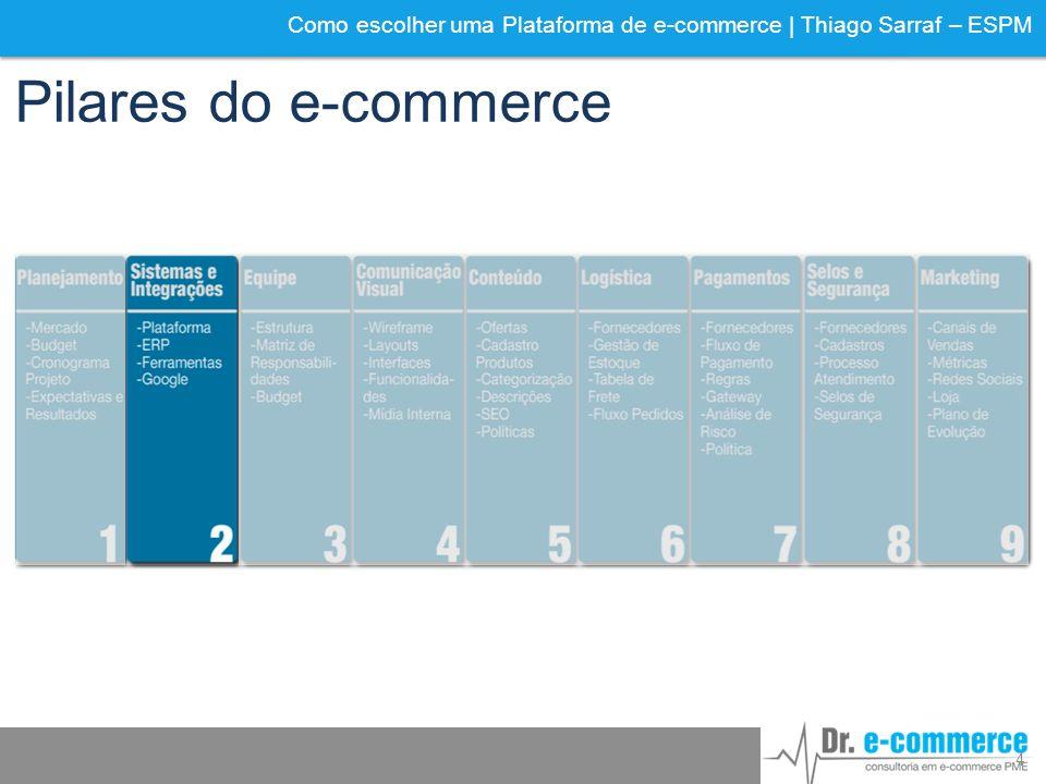 Pilares do e-commerce 4