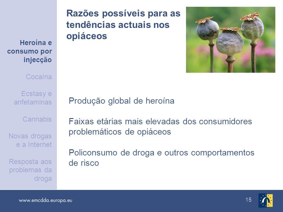 15 Produção global de heroína Faixas etárias mais elevadas dos consumidores problemáticos de opiáceos Policonsumo de droga e outros comportamentos de