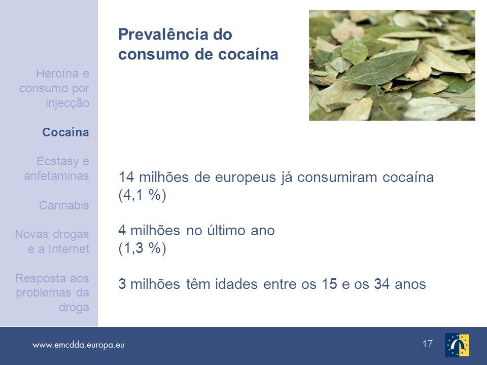 17 14 milhões de europeus já consumiram cocaína (4,1 %) 4 milhões no último ano (1,3 %) 3 milhões têm idades entre os 15 e os 34 anos Prevalência do c