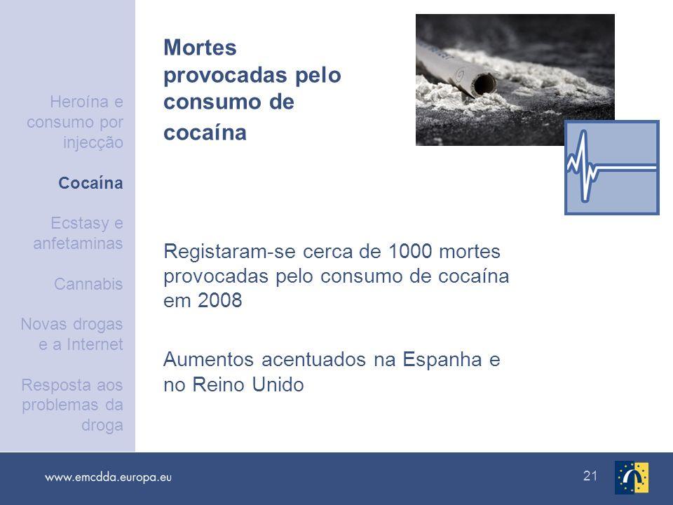 21 Registaram-se cerca de 1000 mortes provocadas pelo consumo de cocaína em 2008 Aumentos acentuados na Espanha e no Reino Unido Mortes provocadas pel