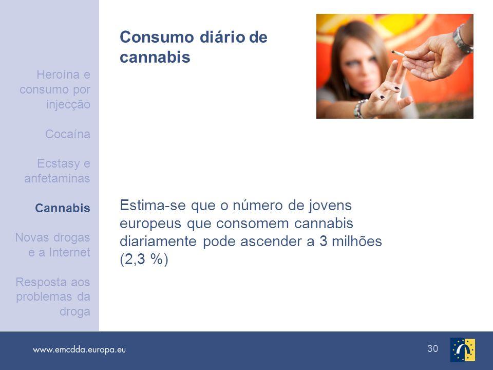 30 Consumo diário de cannabis Estima-se que o número de jovens europeus que consomem cannabis diariamente pode ascender a 3 milhões (2,3 %) Heroína e
