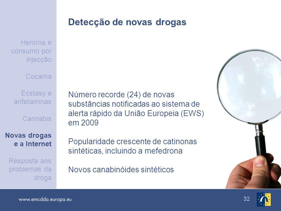 32 Detecção de novas drogas Número recorde (24) de novas substâncias notificadas ao sistema de alerta rápido da União Europeia (EWS) em 2009 Popularid