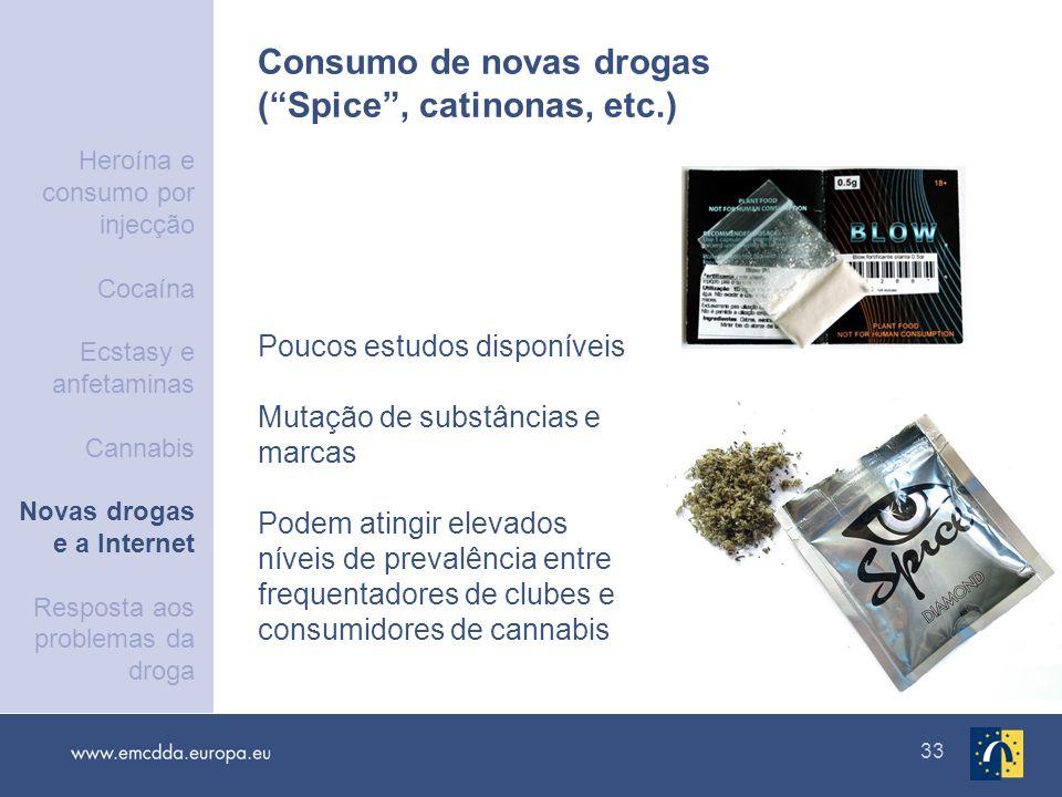 33 Consumo de novas drogas (Spice, catinonas, etc.) Poucos estudos disponíveis Mutação de substâncias e marcas Podem atingir elevados níveis de preval