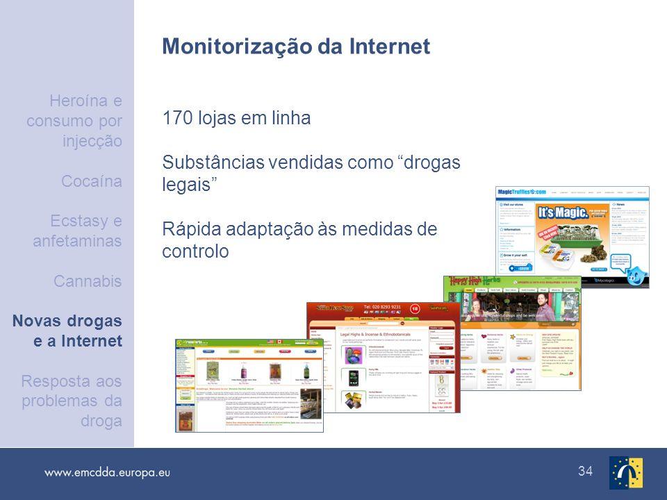 34 Monitorização da Internet 170 lojas em linha Substâncias vendidas como drogas legais Rápida adaptação às medidas de controlo Heroína e consumo por