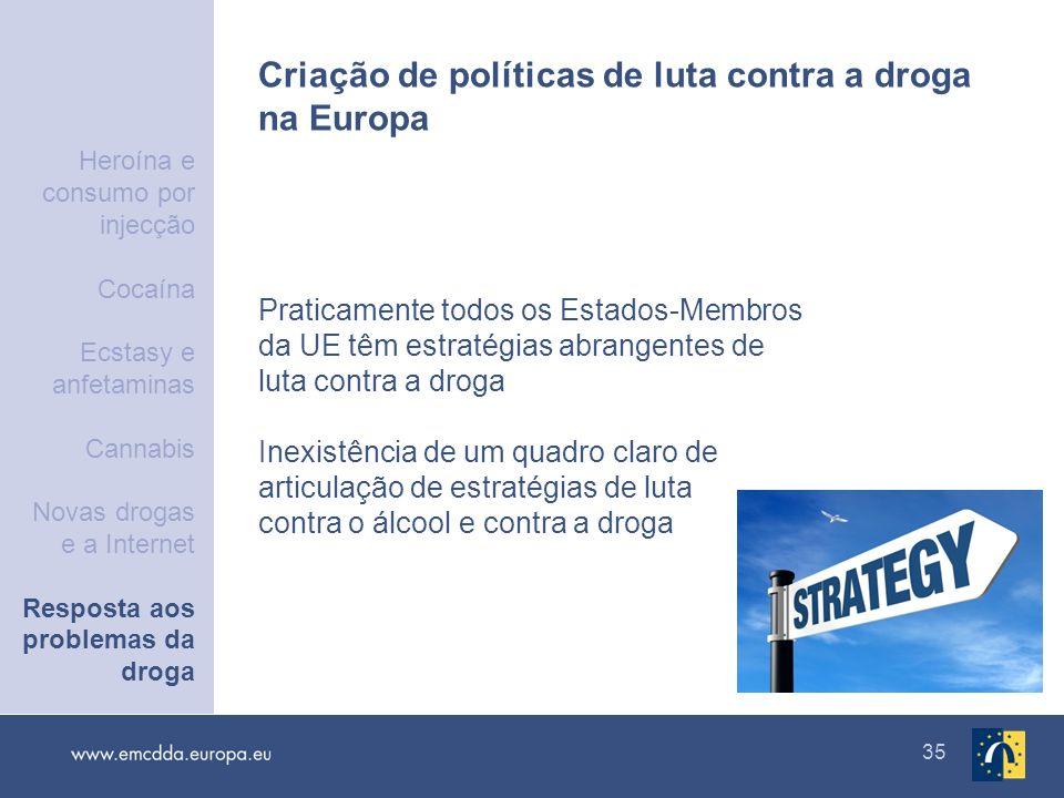 35 Criação de políticas de luta contra a droga na Europa Praticamente todos os Estados-Membros da UE têm estratégias abrangentes de luta contra a drog