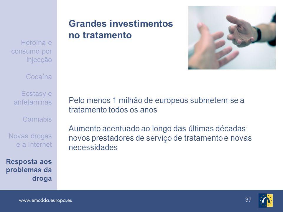 37 Grandes investimentos no tratamento Pelo menos 1 milhão de europeus submetem-se a tratamento todos os anos Aumento acentuado ao longo das últimas d