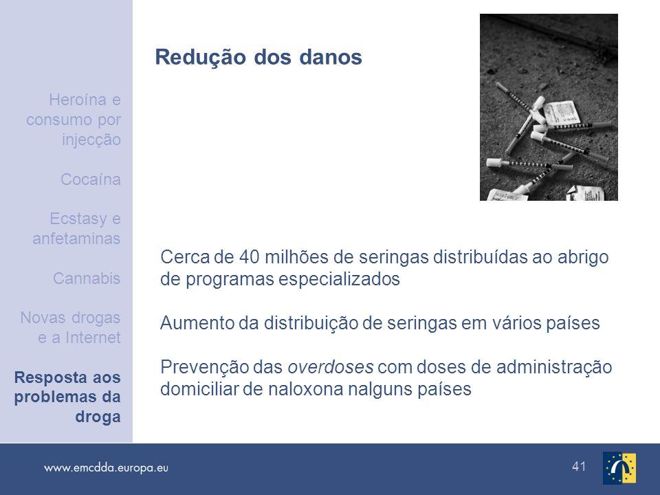 41 Redução dos danos Cerca de 40 milhões de seringas distribuídas ao abrigo de programas especializados Aumento da distribuição de seringas em vários
