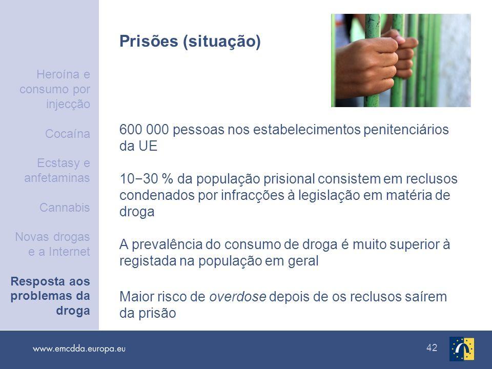 42 Prisões (situação) 600 000 pessoas nos estabelecimentos penitenciários da UE 1030 % da população prisional consistem em reclusos condenados por inf