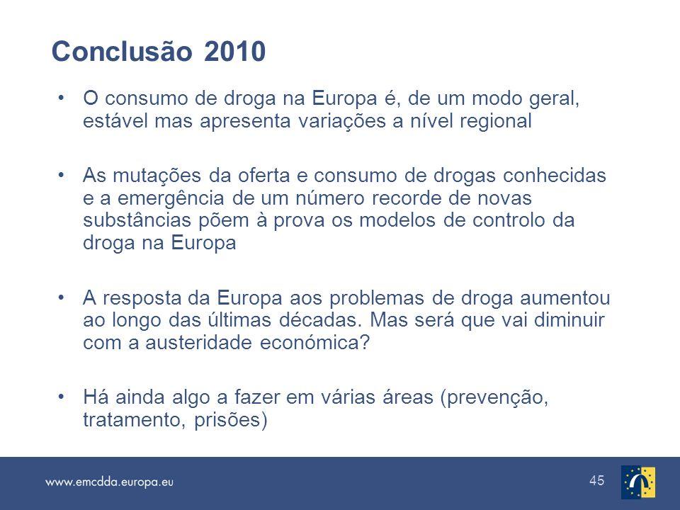 45 Conclusão 2010 O consumo de droga na Europa é, de um modo geral, estável mas apresenta variações a nível regional As mutações da oferta e consumo d